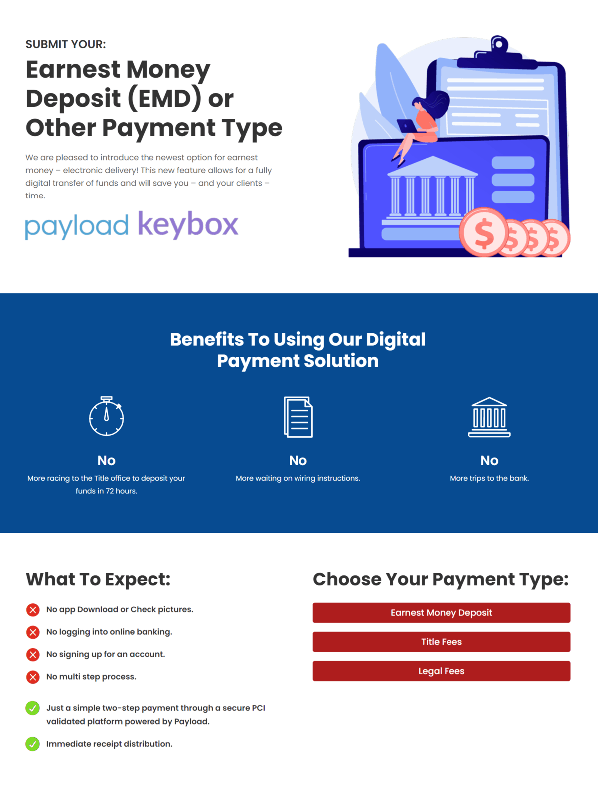 Payload Keybox Integrated Payment Portal